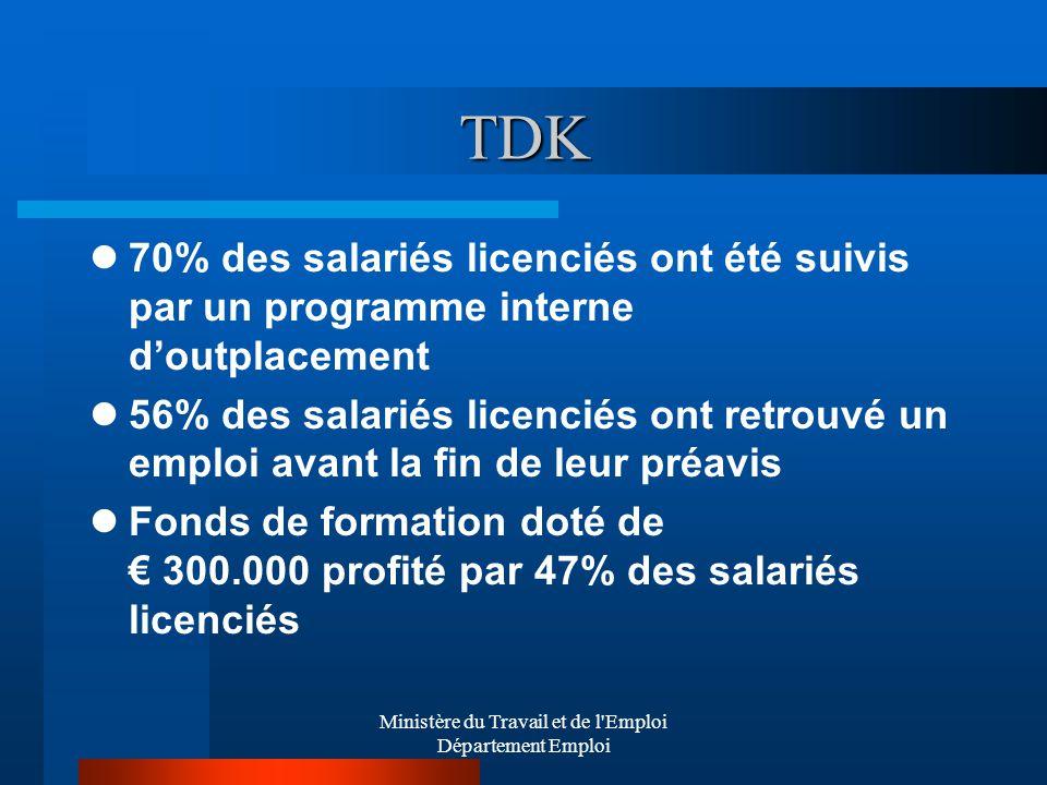 Ministère du Travail et de l'Emploi Département Emploi TDK 70% des salariés licenciés ont été suivis par un programme interne doutplacement 56% des sa