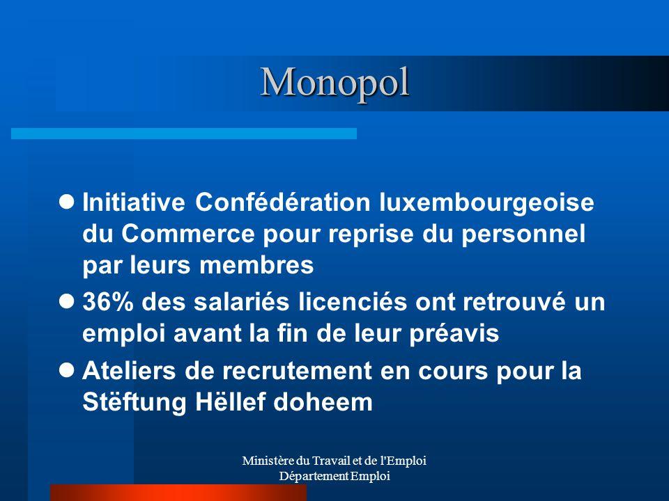 Ministère du Travail et de l'Emploi Département Emploi Monopol Initiative Confédération luxembourgeoise du Commerce pour reprise du personnel par leur