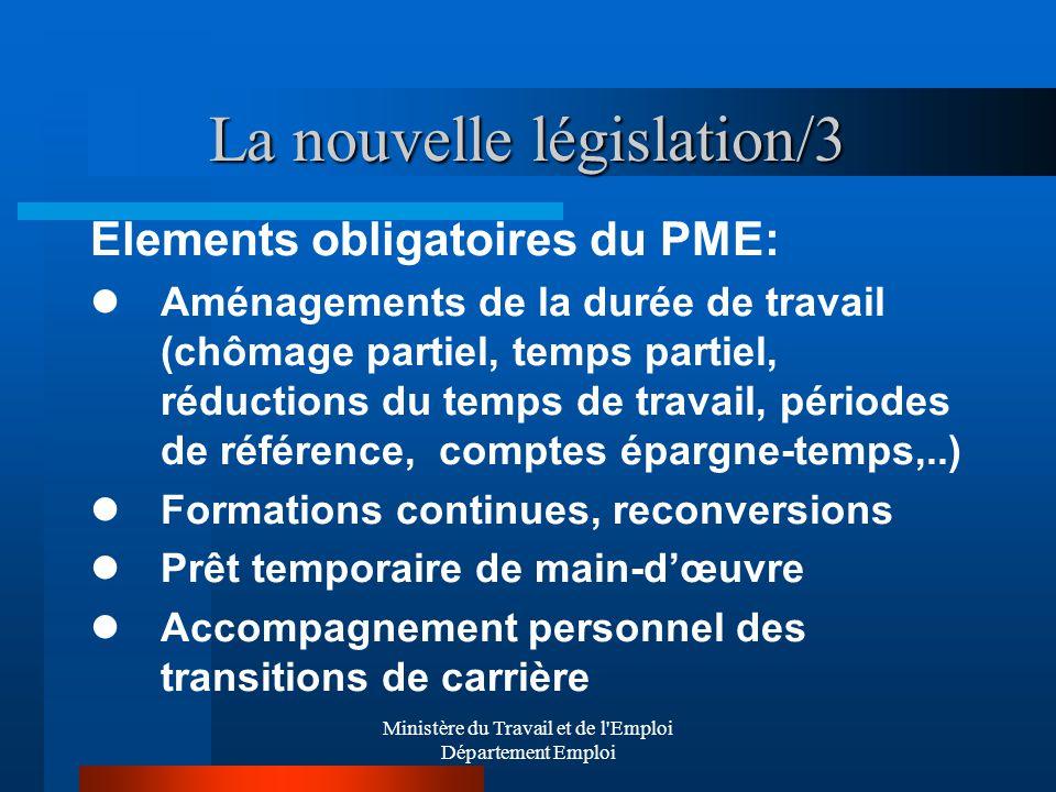Ministère du Travail et de l'Emploi Département Emploi La nouvelle législation/3 Elements obligatoires du PME: Aménagements de la durée de travail (ch