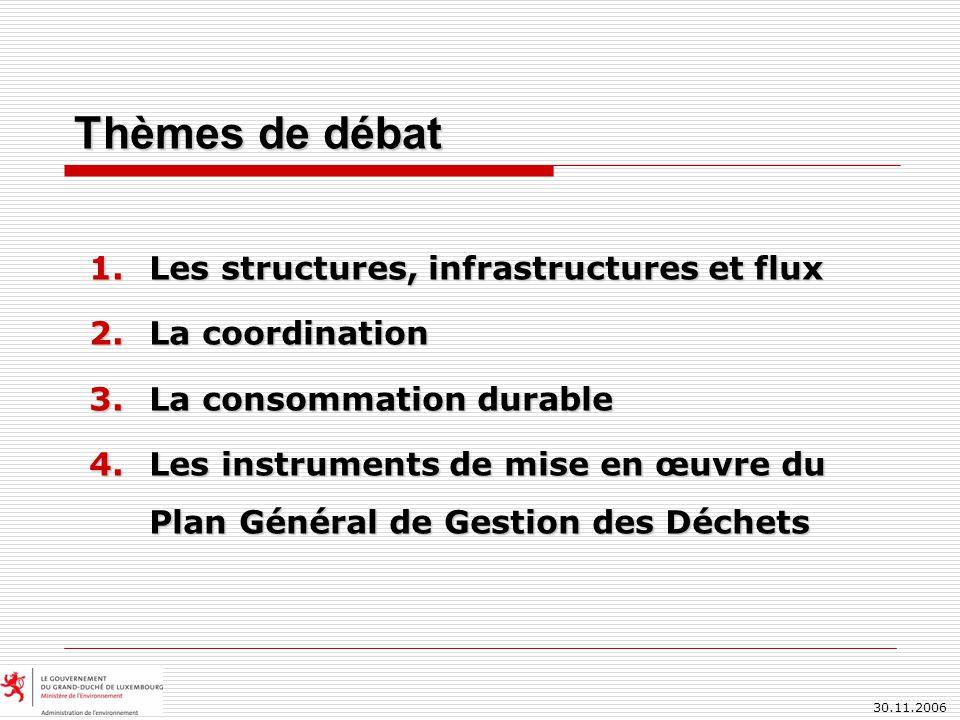 30.11.2006 1.Les structures, infrastructures et flux 2.La coordination 3.La consommation durable 4.Les instruments de mise en œuvre du Plan Général de