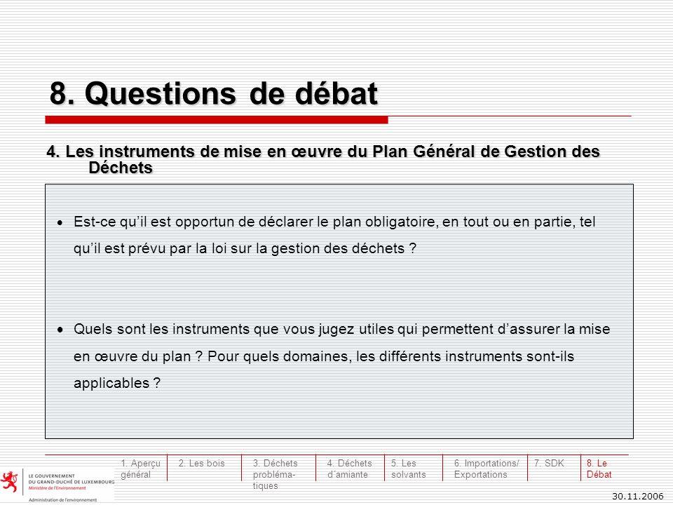 30.11.2006 8. Questions de débat 4. Les instruments de mise en œuvre du Plan Général de Gestion des Déchets Est-ce quil est opportun de déclarer le pl