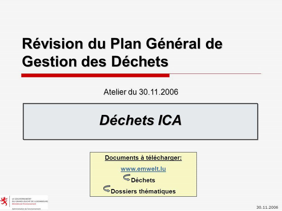 30.11.2006 Révision du Plan Général de Gestion des Déchets Déchets ICA Atelier du 30.11.2006 Documents à télécharger: www.emwelt.lu Déchets Dossiers t