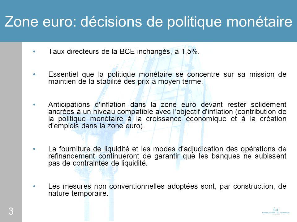 3 Zone euro: décisions de politique monétaire Taux directeurs de la BCE inchangés, à 1,5%.