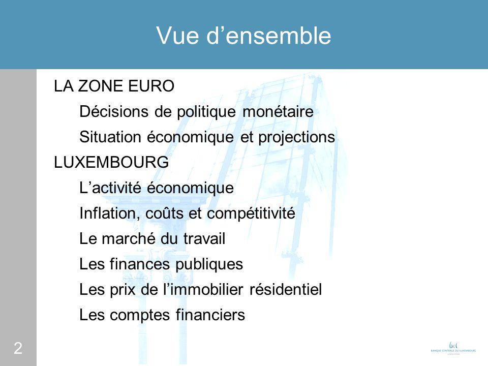 3 Zone euro: décisions de politique monétaire Essentiel que la politique monétaire se concentre sur sa mission de maintien de la stabilité des prix à moyen terme.