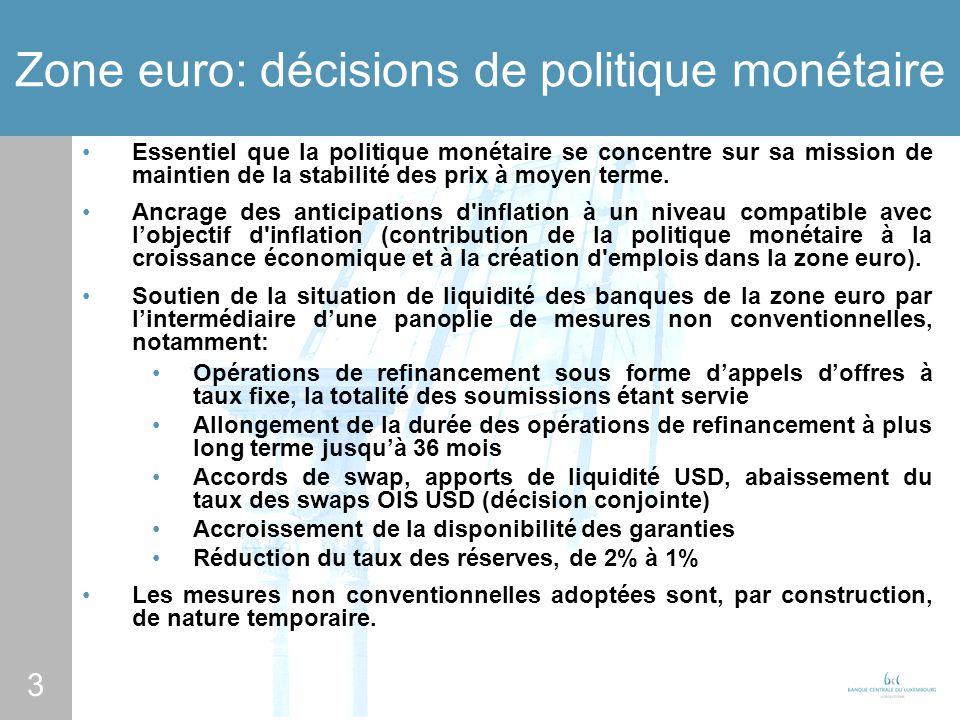 14 Luxembourg: inflation, coûts et compétitivité Décomposition de la croissance du coût salarial moyen (contributions en points de pourcentage) Une forte progression en 2012 à politique inchangée Source: Statec, calculs BCL