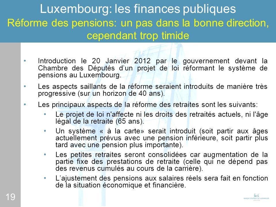 19 Luxembourg: les finances publiques Réforme des pensions: un pas dans la bonne direction, cependant trop timide Introduction le 20 Janvier 2012 par le gouvernement devant la Chambre des Députés dun projet de loi réformant le système de pensions au Luxembourg.