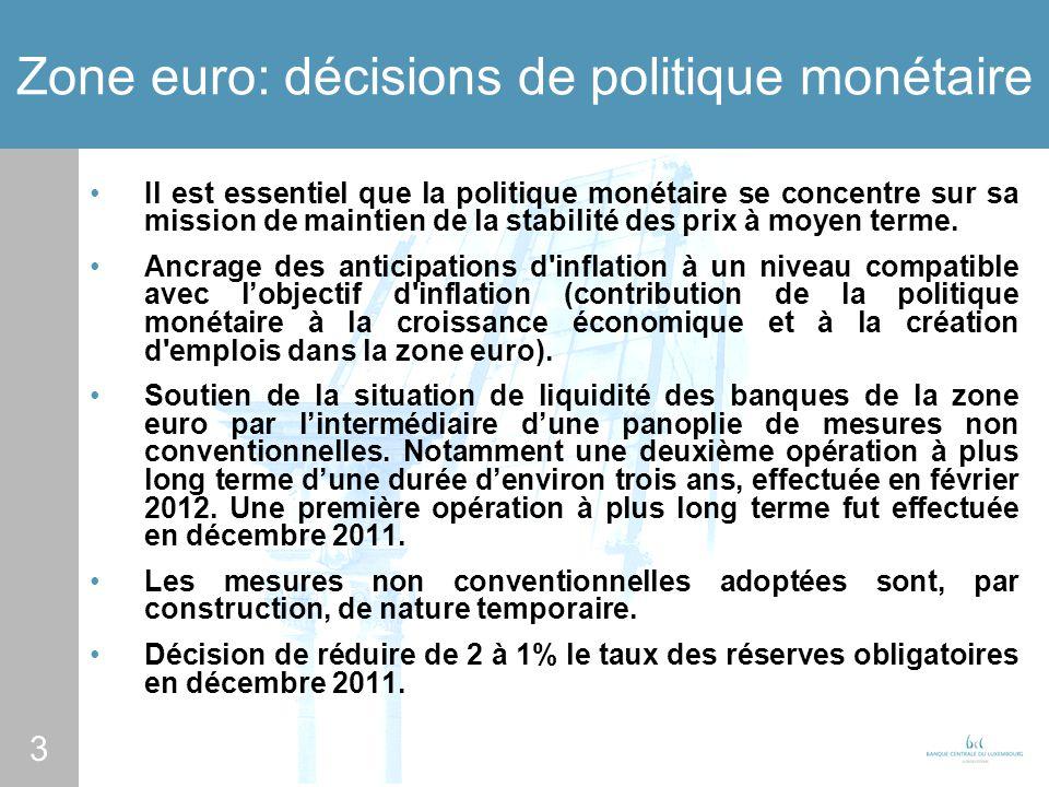 3 Zone euro: décisions de politique monétaire Il est essentiel que la politique monétaire se concentre sur sa mission de maintien de la stabilité des