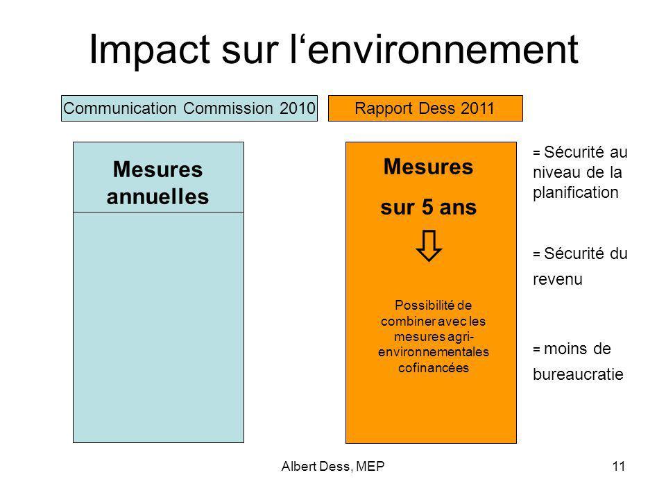 Albert Dess, MEP11 Impact sur lenvironnement Communication Commission 2010 Mesures annuelles Rapport Dess 2011 Mesures sur 5 ans = Sécurité au niveau de la planification Possibilité de combiner avec les mesures agri- environnementales cofinancées = Sécurité du revenu = moins de bureaucratie