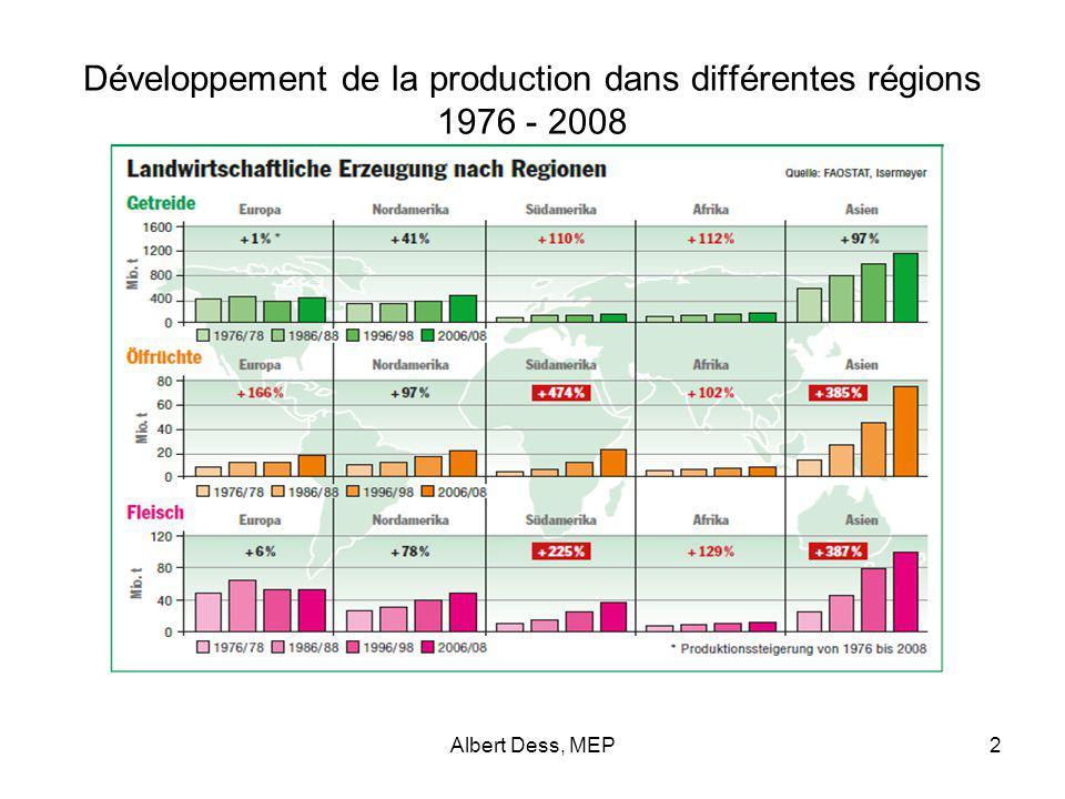 Albert Dess, MEP2 Développement de la production dans différentes régions 1976 - 2008