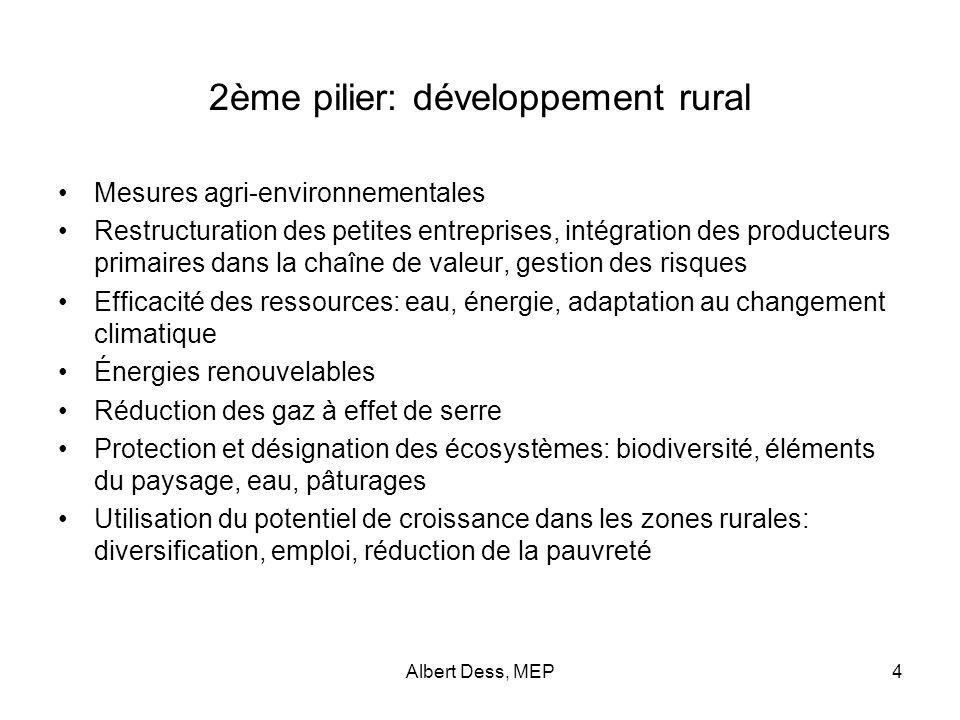 Albert Dess, MEP4 2ème pilier: développement rural Mesures agri-environnementales Restructuration des petites entreprises, intégration des producteurs primaires dans la chaîne de valeur, gestion des risques Efficacité des ressources: eau, énergie, adaptation au changement climatique Énergies renouvelables Réduction des gaz à effet de serre Protection et désignation des écosystèmes: biodiversité, éléments du paysage, eau, pâturages Utilisation du potentiel de croissance dans les zones rurales: diversification, emploi, réduction de la pauvreté