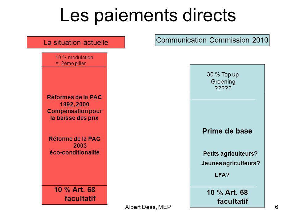 Albert Dess, MEP6 Les paiements directs Réformes de la PAC 1992, 2000 Compensation pour la baisse des prix Réforme de la PAC 2003 éco-conditionalité 10 % Art.