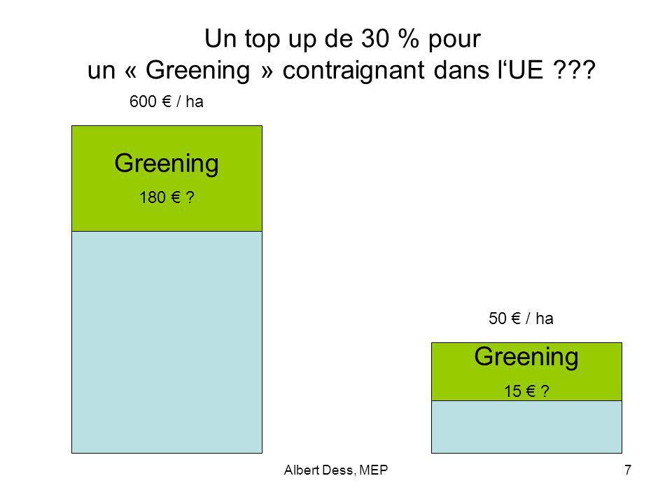 Albert Dess, MEP7 Un top up de 30 % pour un « Greening » contraignant dans lUE ??.