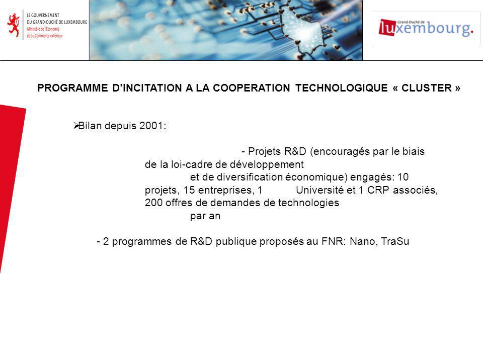 PROGRAMME DINCITATION A LA COOPERATION TECHNOLOGIQUE « CLUSTER » Bilan depuis 2001: - Projets R&D (encouragés par le biais de la loi-cadre de développement et de diversification économique) engagés: 10 projets, 15 entreprises, 1 Université et 1 CRP associés, 200 offres de demandes de technologies par an - 2 programmes de R&D publique proposés au FNR: Nano, TraSu