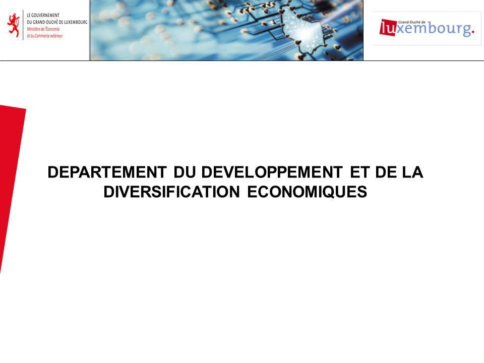 DEPARTEMENT DU DEVELOPPEMENT ET DE LA DIVERSIFICATION ECONOMIQUES