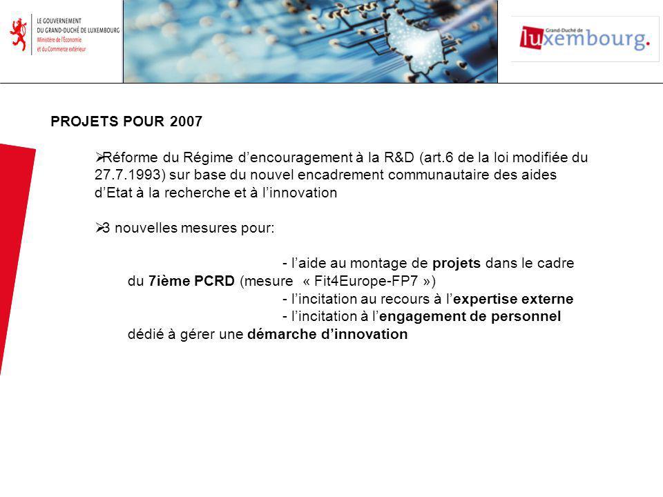 PROJETS POUR 2007 Réforme du Régime dencouragement à la R&D (art.6 de la loi modifiée du 27.7.1993) sur base du nouvel encadrement communautaire des aides dEtat à la recherche et à linnovation 3 nouvelles mesures pour: - laide au montage de projets dans le cadre du 7ième PCRD (mesure « Fit4Europe-FP7 ») - lincitation au recours à lexpertise externe - lincitation à lengagement de personnel dédié à gérer une démarche dinnovation