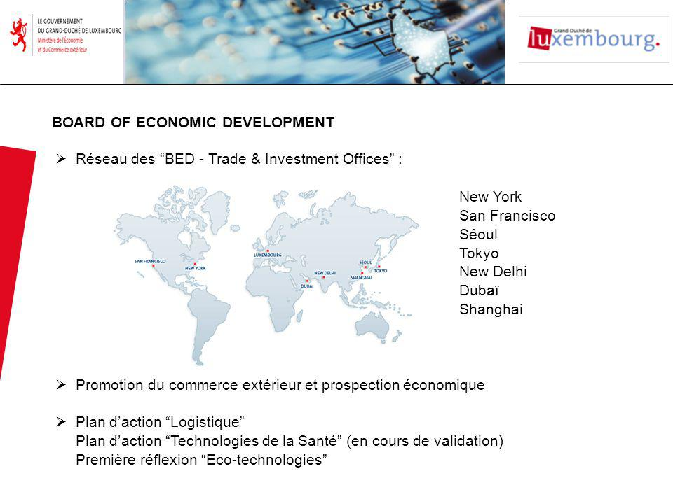 BOARD OF ECONOMIC DEVELOPMENT Réseau des BED - Trade & Investment Offices : New York San Francisco Séoul Tokyo New Delhi Dubaï Shanghai Promotion du c