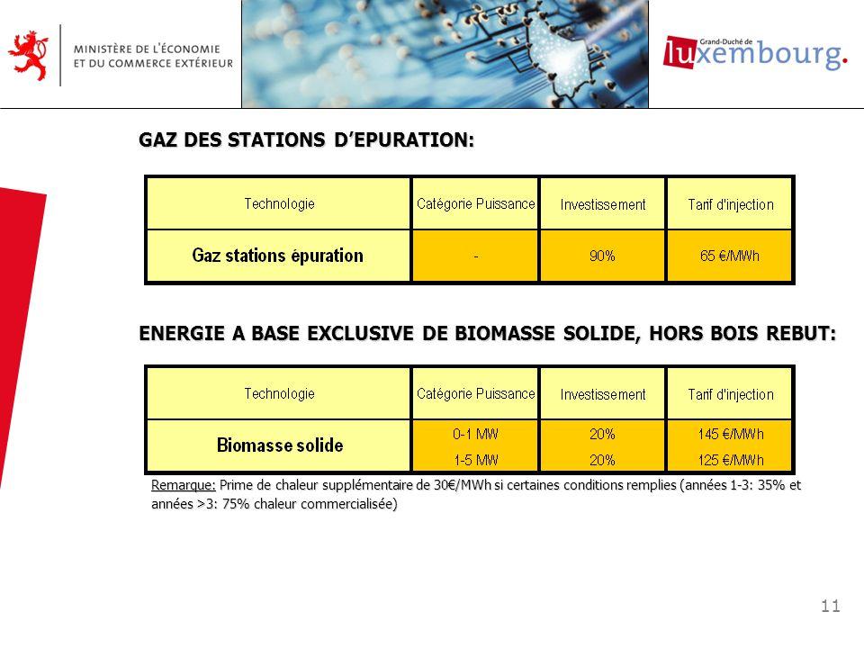 11 ENERGIE A BASE EXCLUSIVE DE BIOMASSE SOLIDE, HORS BOIS REBUT: Remarque: Prime de chaleur supplémentaire de 30/MWh si certaines conditions remplies