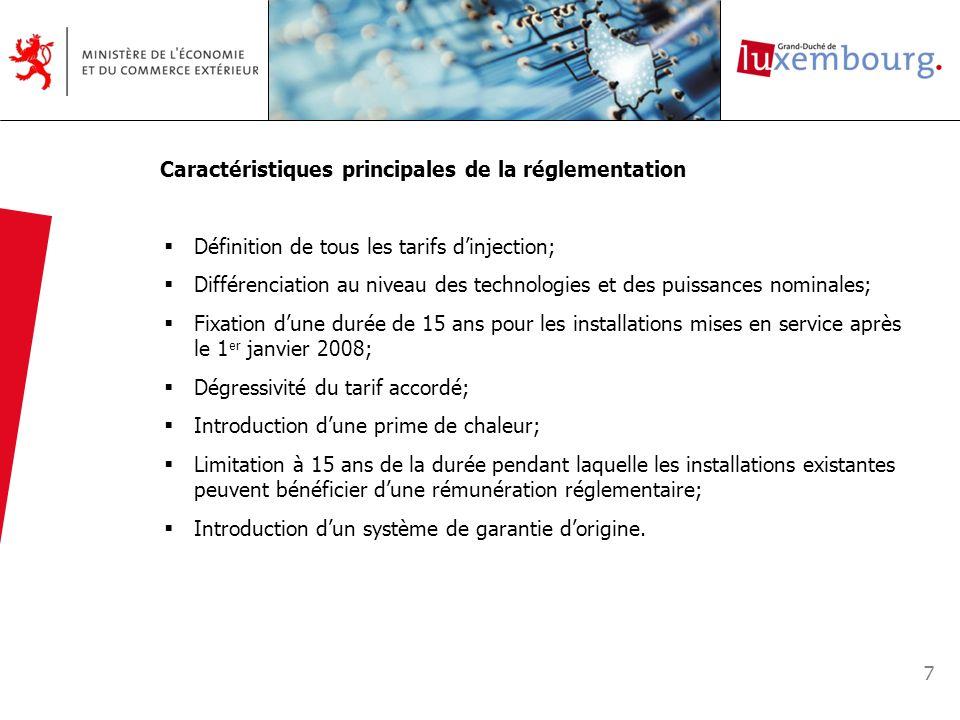 7 Caractéristiques principales de la réglementation Définition de tous les tarifs dinjection; Différenciation au niveau des technologies et des puissa