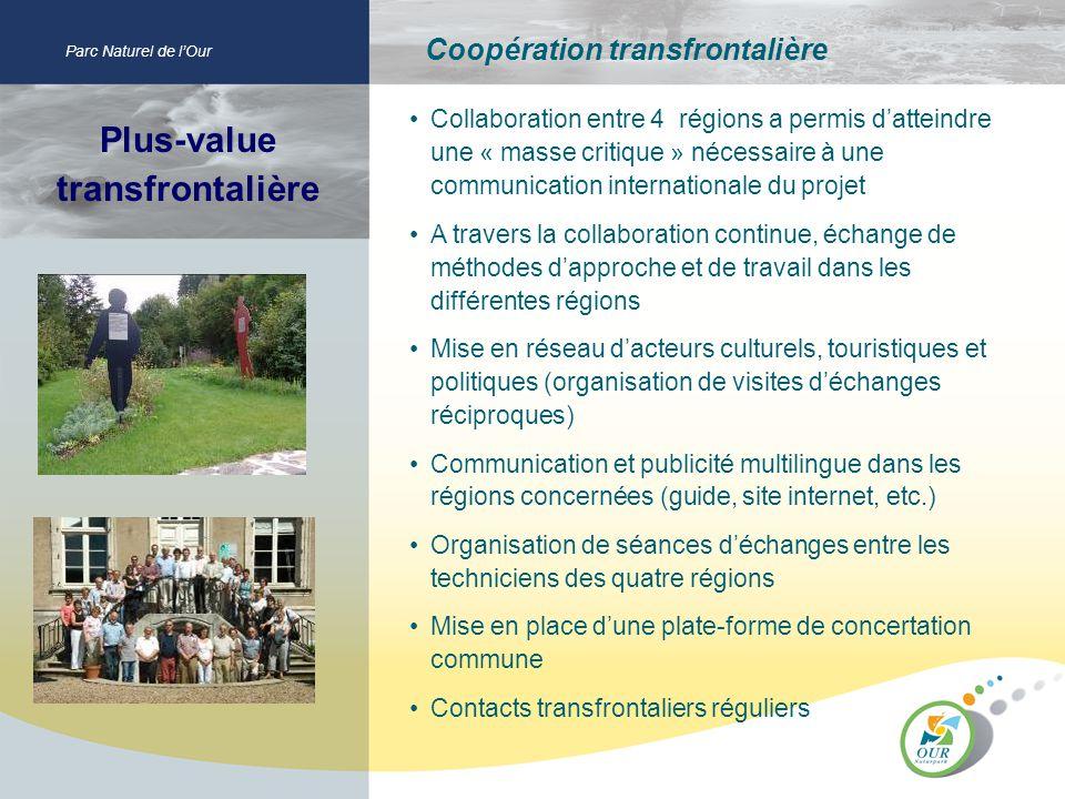 Plus-value transfrontalière Parc Naturel de lOur Coopération transfrontalière Collaboration entre 4 régions a permis datteindre une « masse critique »