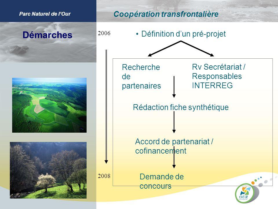 Parc Naturel de lOur Coopération transfrontalière Démarches Définition dun pré-projet Recherche de partenaires Rv Secrétariat / Responsables INTERREG