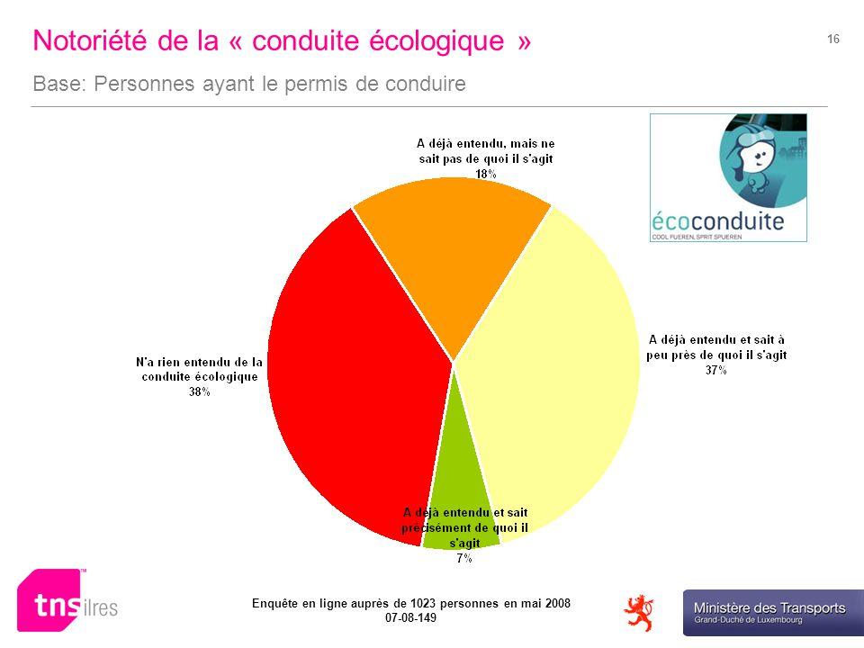 Ministère des Transports Enquête en ligne auprès de 1023 personnes en mai 2008 07-08-149 16 Notoriété de la « conduite écologique » Base: Personnes ayant le permis de conduire
