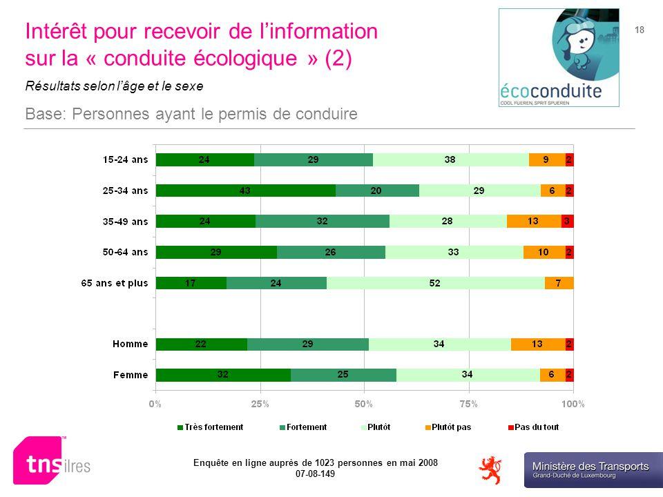 Ministère des Transports Enquête en ligne auprès de 1023 personnes en mai 2008 07-08-149 18 Intérêt pour recevoir de linformation sur la « conduite écologique » (2) Résultats selon lâge et le sexe Base: Personnes ayant le permis de conduire