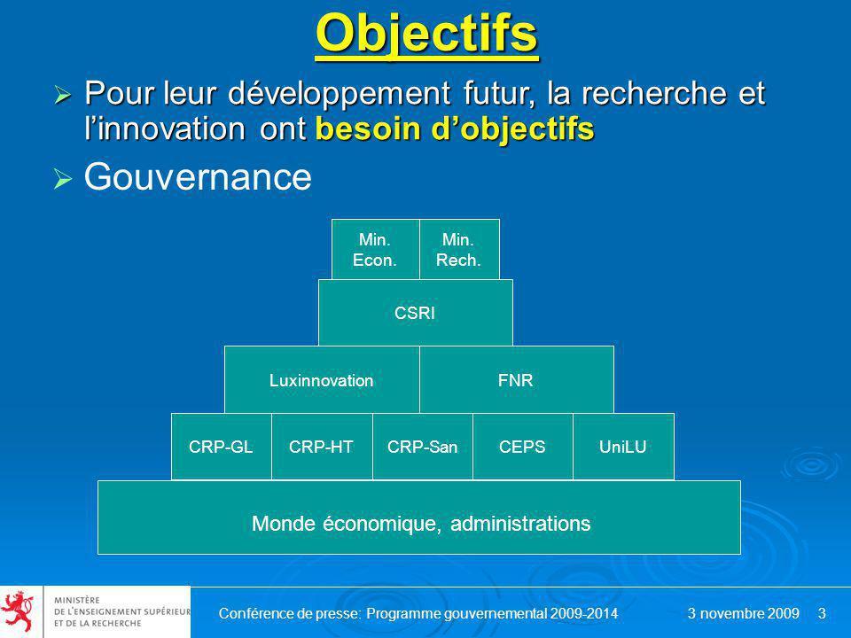 Conférence de presse: Programme gouvernemental 2009-2014 3 novembre 2009 3 Gouvernance Monde économique, administrations CRP-GLCRP-HTCRP-SanCEPSUniLU LuxinnovationFNR CSRI Min.