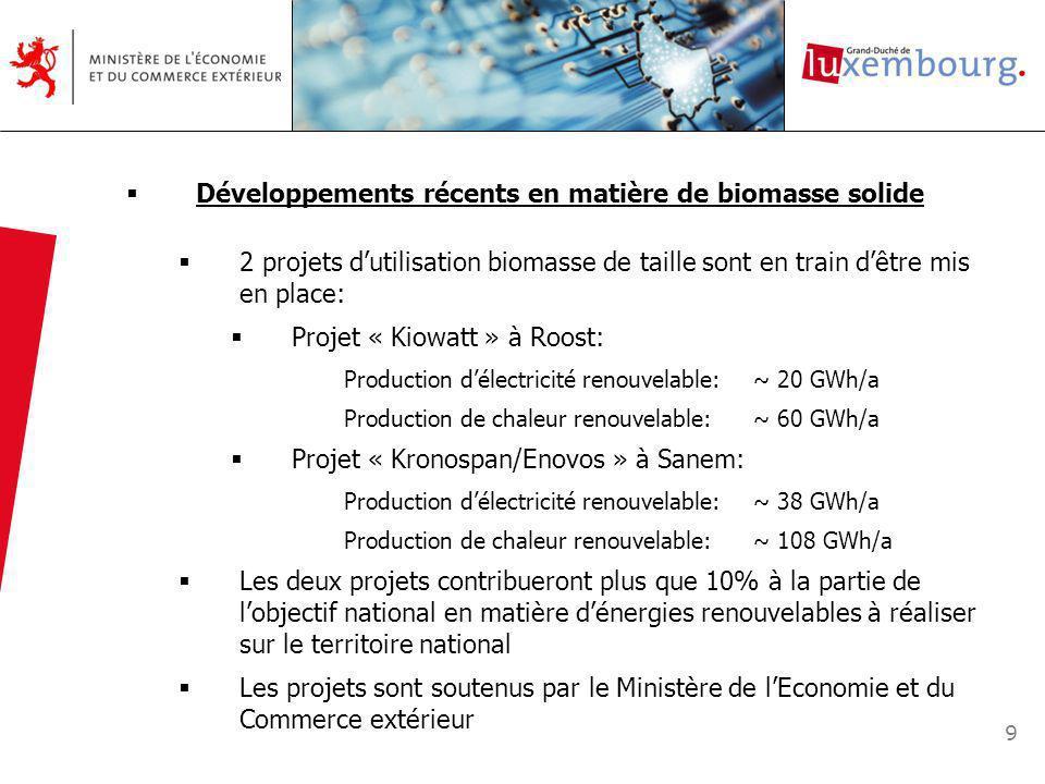 9 Développements récents en matière de biomasse solide 2 projets dutilisation biomasse de taille sont en train dêtre mis en place: Projet « Kiowatt » à Roost: Production délectricité renouvelable: ~ 20 GWh/a Production de chaleur renouvelable: ~ 60 GWh/a Projet « Kronospan/Enovos » à Sanem: Production délectricité renouvelable: ~ 38 GWh/a Production de chaleur renouvelable: ~ 108 GWh/a Les deux projets contribueront plus que 10% à la partie de lobjectif national en matière dénergies renouvelables à réaliser sur le territoire national Les projets sont soutenus par le Ministère de lEconomie et du Commerce extérieur