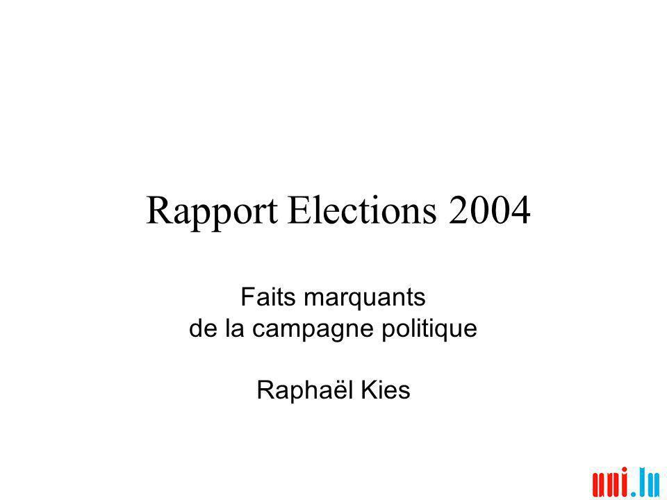 Rapport Elections 2004 Faits marquants de la campagne politique Raphaël Kies