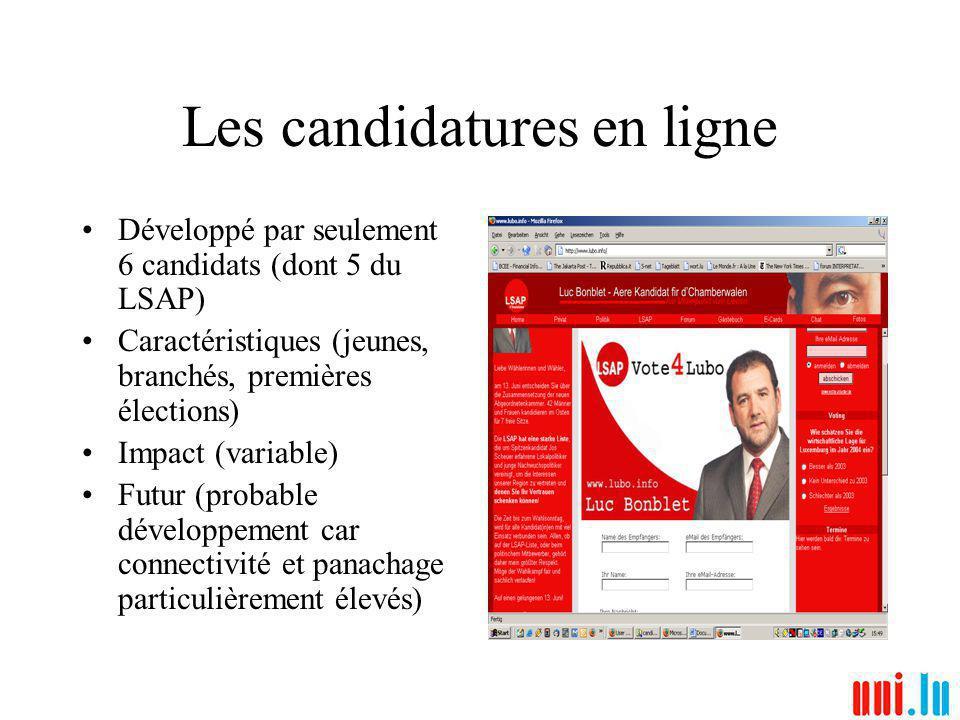 Les candidatures en ligne Développé par seulement 6 candidats (dont 5 du LSAP) Caractéristiques (jeunes, branchés, premières élections) Impact (variab