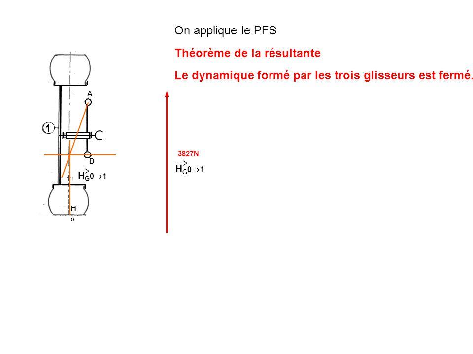 1 H G 0 1 D A HGHG 3827N H G 0 1 On applique le PFS Théorème de la résultante Le dynamique formé par les trois glisseurs est fermé.