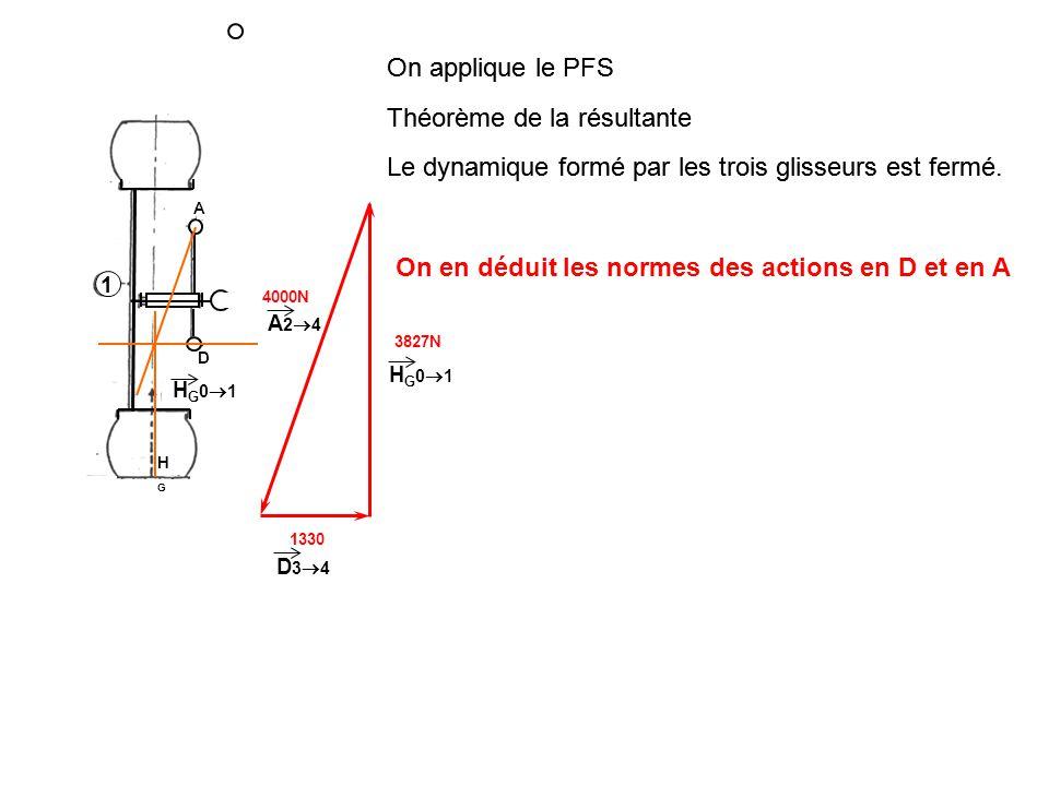 1 H G 0 1 D A HGHG 3827N 1330 N 4000N H G 0 1 D 3 4 A 2 4 On applique le PFS Théorème de la résultante Le dynamique formé par les trois glisseurs est