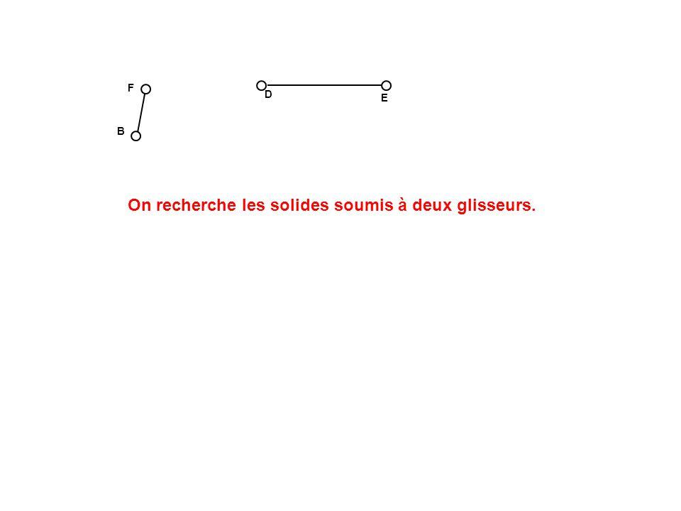 D E On recherche les solides soumis à deux glisseurs. F B