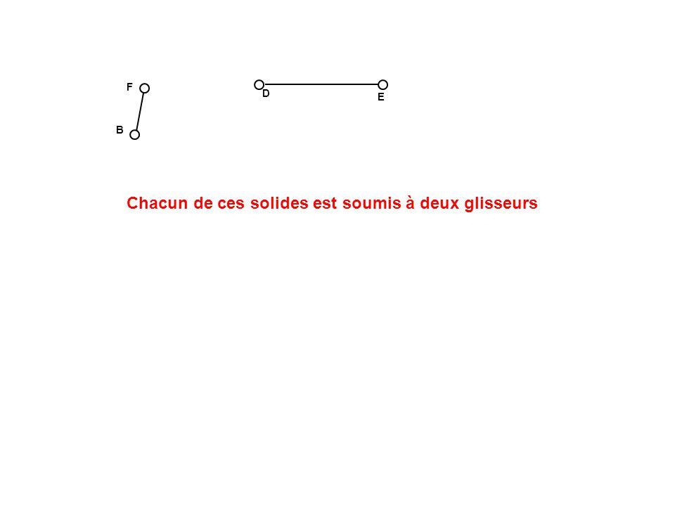 4000N 6952N A 4 2 C 7 2 A B C 10860N B 5 2 A B C On applique le PFS (suite) Théorème de la résultante Le dynamique formé par les trois glisseurs est fermé.