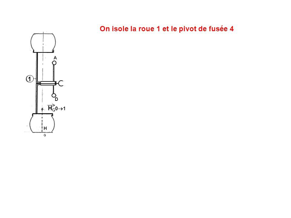 1 H G 0 1 D A HGHG On isole la roue 1 et le pivot de fusée 4