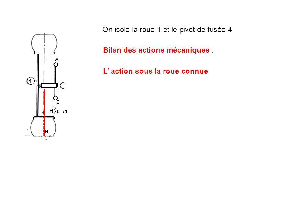 1 H G 0 1 D A HGHG On isole la roue 1 et le pivot de fusée 4 Bilan des actions mécaniques : L action sous la roue connue L action de la biellette 3 de direction connue