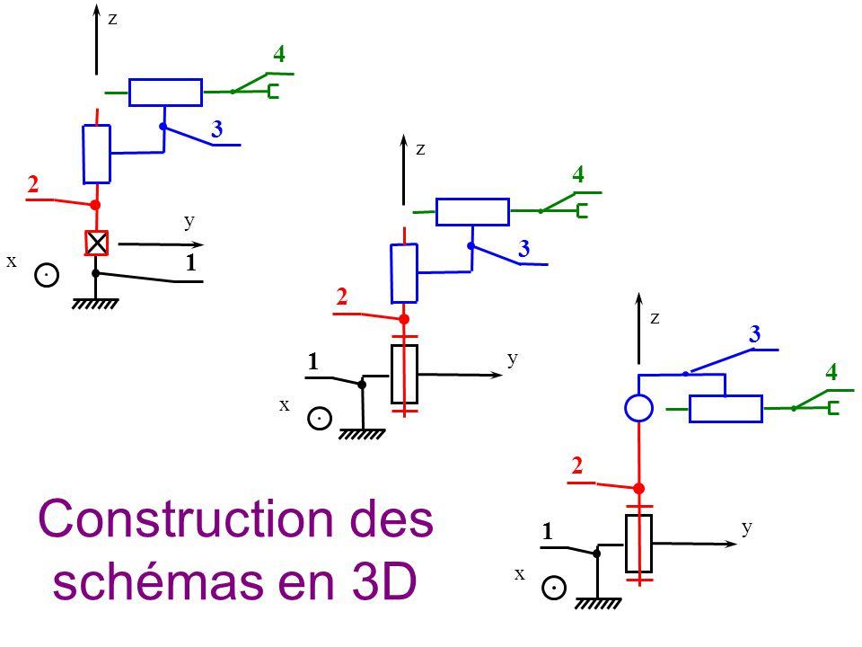 x y z 1 3 2 4 1 2 y x z 3 4 1 2 y x z 3 4 Construction des schémas en 3D