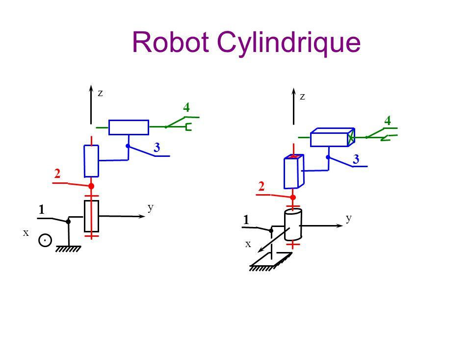 1 2 y x z 3 4 1 x z 3 4 2 y Robot Cylindrique