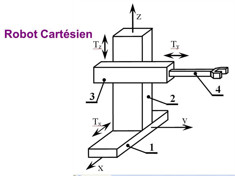 x y z 1 3 2 4 x y z 1 3 3 4 Robot Cartésien