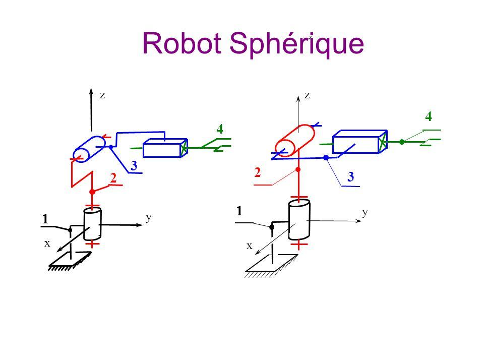 1 x z 2 y 4 3 Robot Sphérique z 1 x 3 2 y 4 z