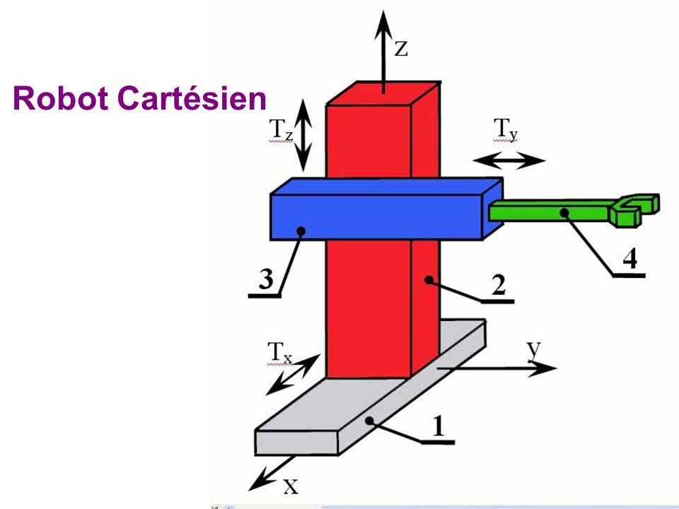 x y z 1 3 3 4 Robot Cartésien x y z 1 3 2 4