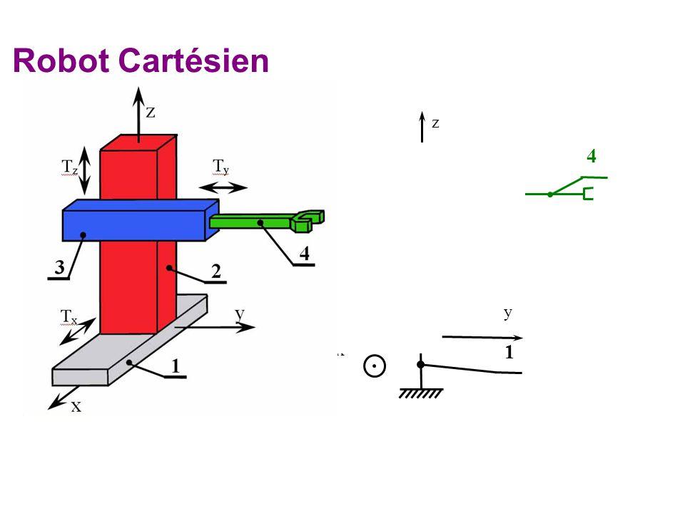 1 x z 3 4 2 y x z 3 4 y 2 1 Robot Cylindrique