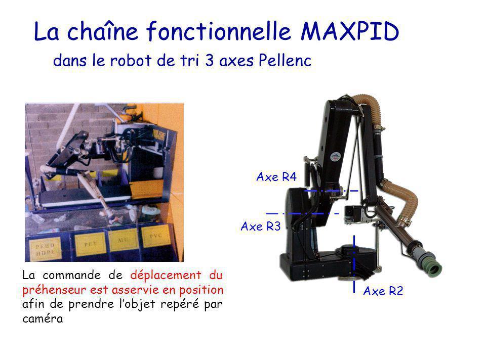 bras La commande de déplacement du préhenseur est asservie en position afin de prendre lobjet repéré par caméra La chaîne fonctionnelle MAXPID Axe R2 Axe R3 Axe R4 dans le robot de tri 3 axes Pellenc