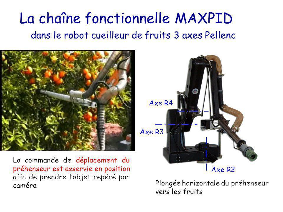 bras La commande de déplacement du préhenseur est asservie en position afin de prendre lobjet repéré par caméra La chaîne fonctionnelle MAXPID Axe R2 Axe R3 Axe R4 Plongée horizontale du préhenseur vers les fruits dans le robot cueilleur de fruits 3 axes Pellenc