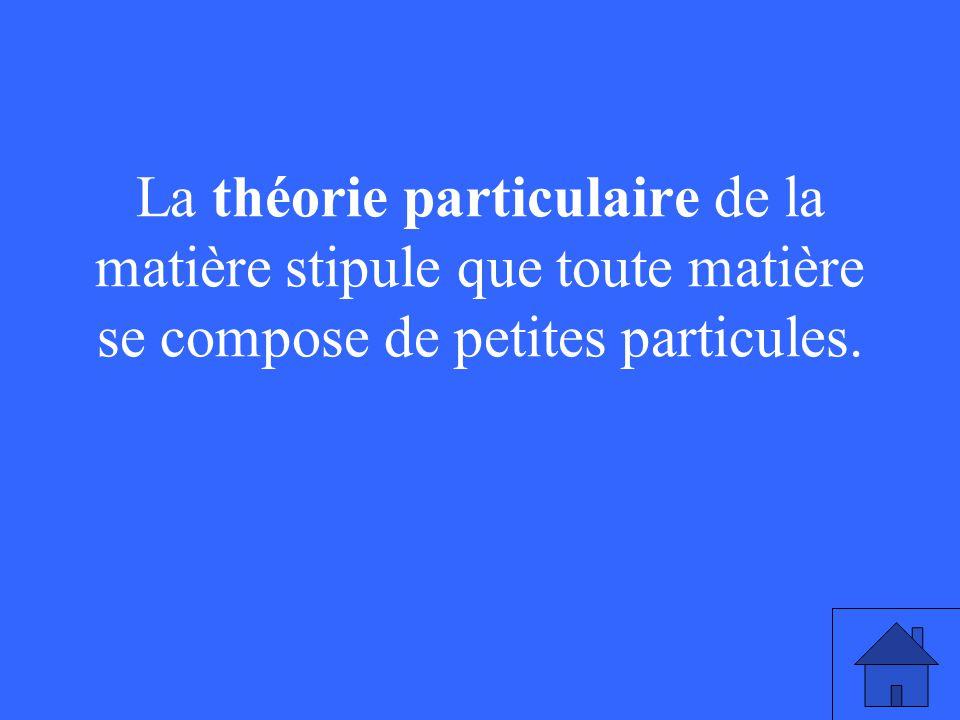 La théorie particulaire de la matière stipule que toute matière se compose de petites particules.