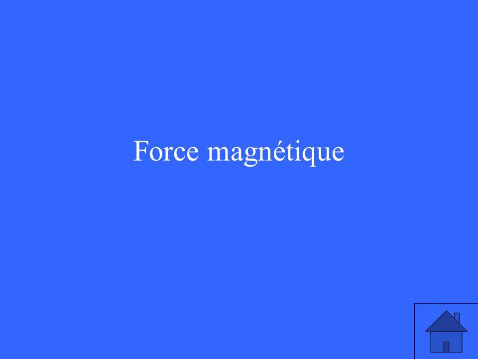 Force magnétique