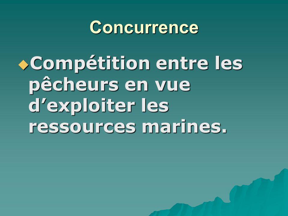 Concurrence Compétition entre les pêcheurs en vue dexploiter les ressources marines.