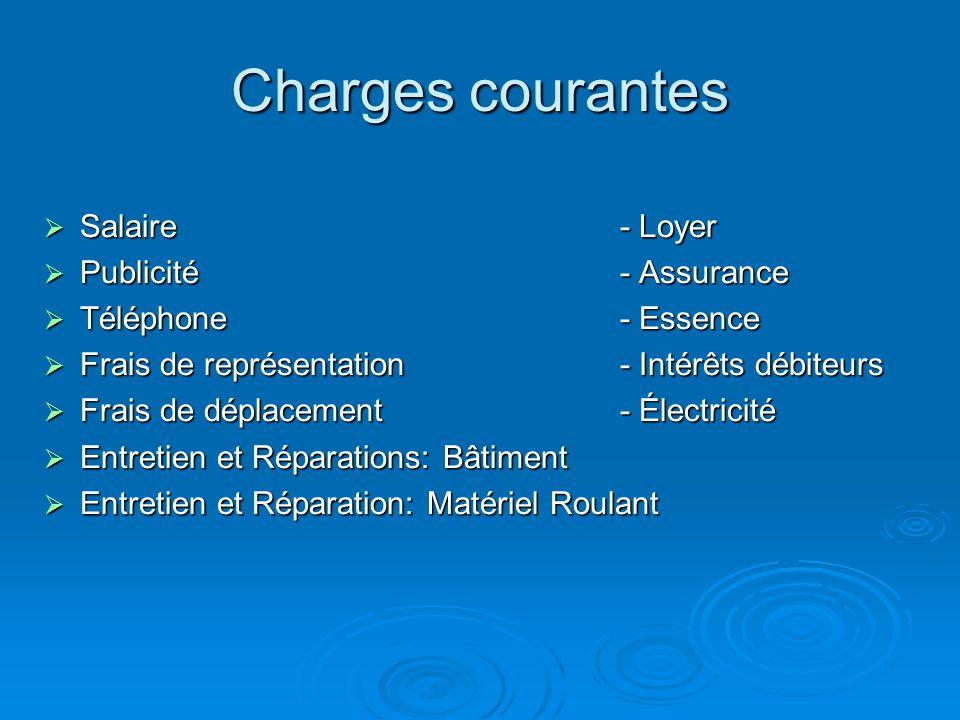Charges courantes Salaire- Loyer Salaire- Loyer Publicité- Assurance Publicité- Assurance Téléphone- Essence Téléphone- Essence Frais de représentation- Intérêts débiteurs Frais de représentation- Intérêts débiteurs Frais de déplacement- Électricité Frais de déplacement- Électricité Entretien et Réparations: Bâtiment Entretien et Réparations: Bâtiment Entretien et Réparation: Matériel Roulant Entretien et Réparation: Matériel Roulant