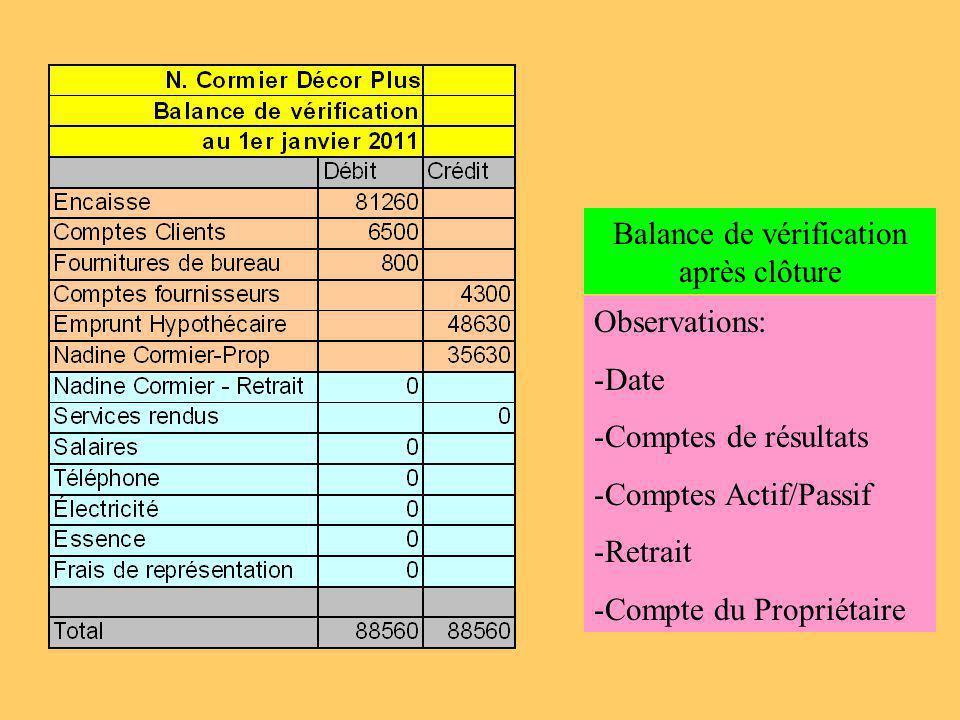 Balance de vérification après clôture Observations: -Date -Comptes de résultats -Comptes Actif/Passif -Retrait -Compte du Propriétaire