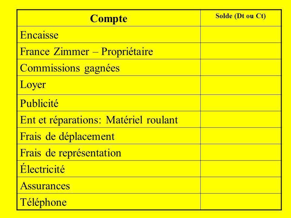 Compte Solde (Dt ou Ct) Encaisse France Zimmer – Propriétaire Commissions gagnées Loyer Publicité Ent et réparations: Matériel roulant Frais de déplac